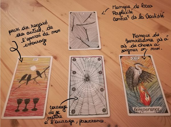 Tarot Blocages